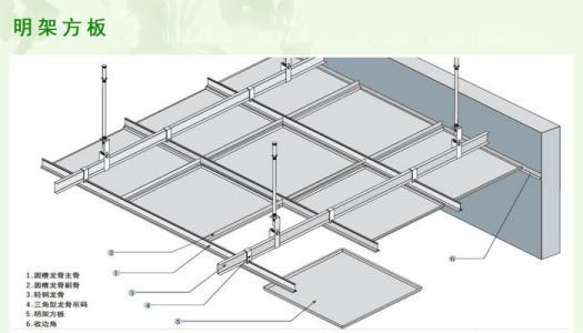 卫生间铝扣板吊顶搭配-来看看卫生间铝扣板吊顶厂家总结的