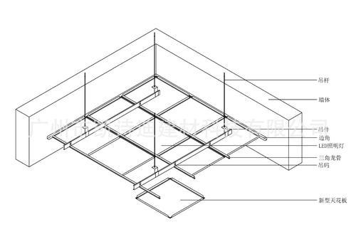 新型集成吊顶板材-佛山铝天花厂家之铝扣板集成吊顶最低吊多少