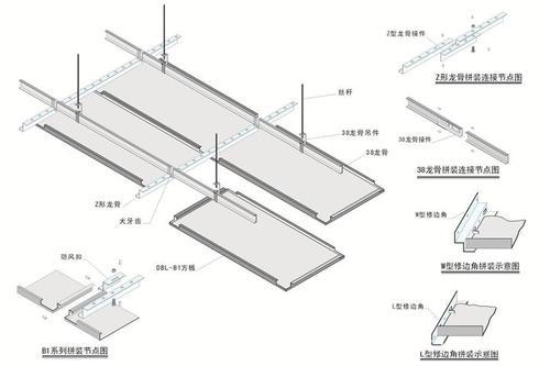 长条铝扣板的规格-吊顶铝扣板种类规格你了解有多少呢
