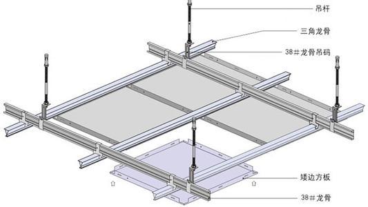 什么是集成吊顶和普通吊顶图片-集成吊顶和普通吊顶